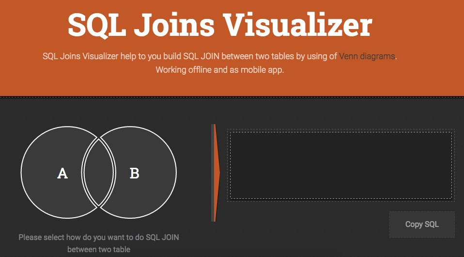 Segment On Twitter Sql Joins Visualizer To Help You Build Sql Join