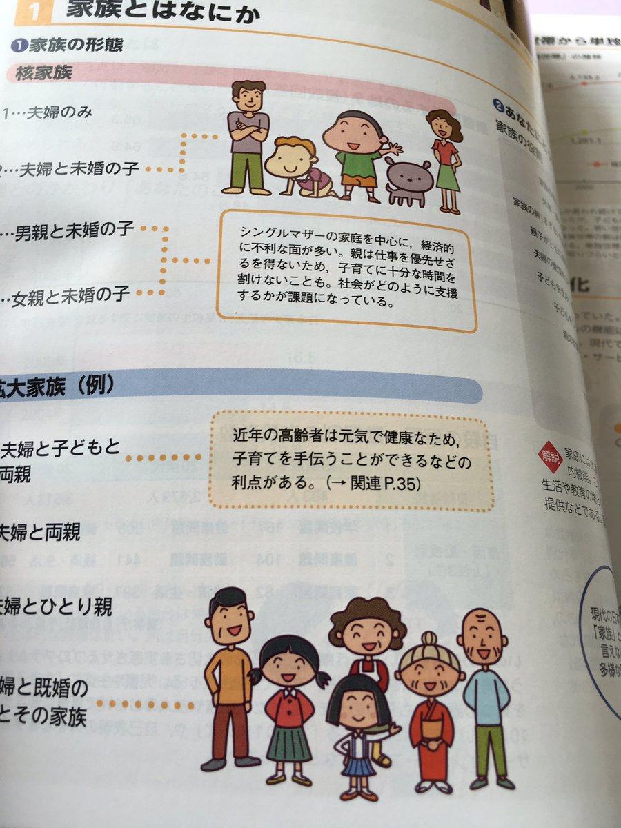 教科書のこの二つの家族のビジュアルに覚える妙な既視感