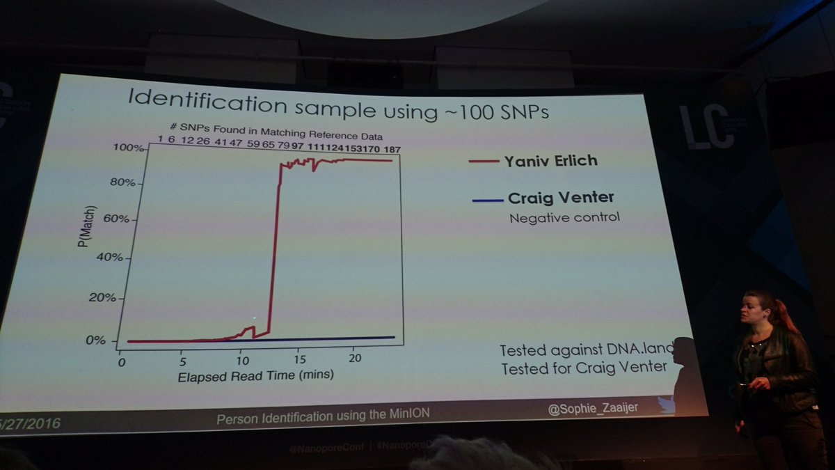 SNP detection using #MinION and @JCVenter as negative control because his genome is available online #nanoporeconf https://t.co/sblWj5hF67