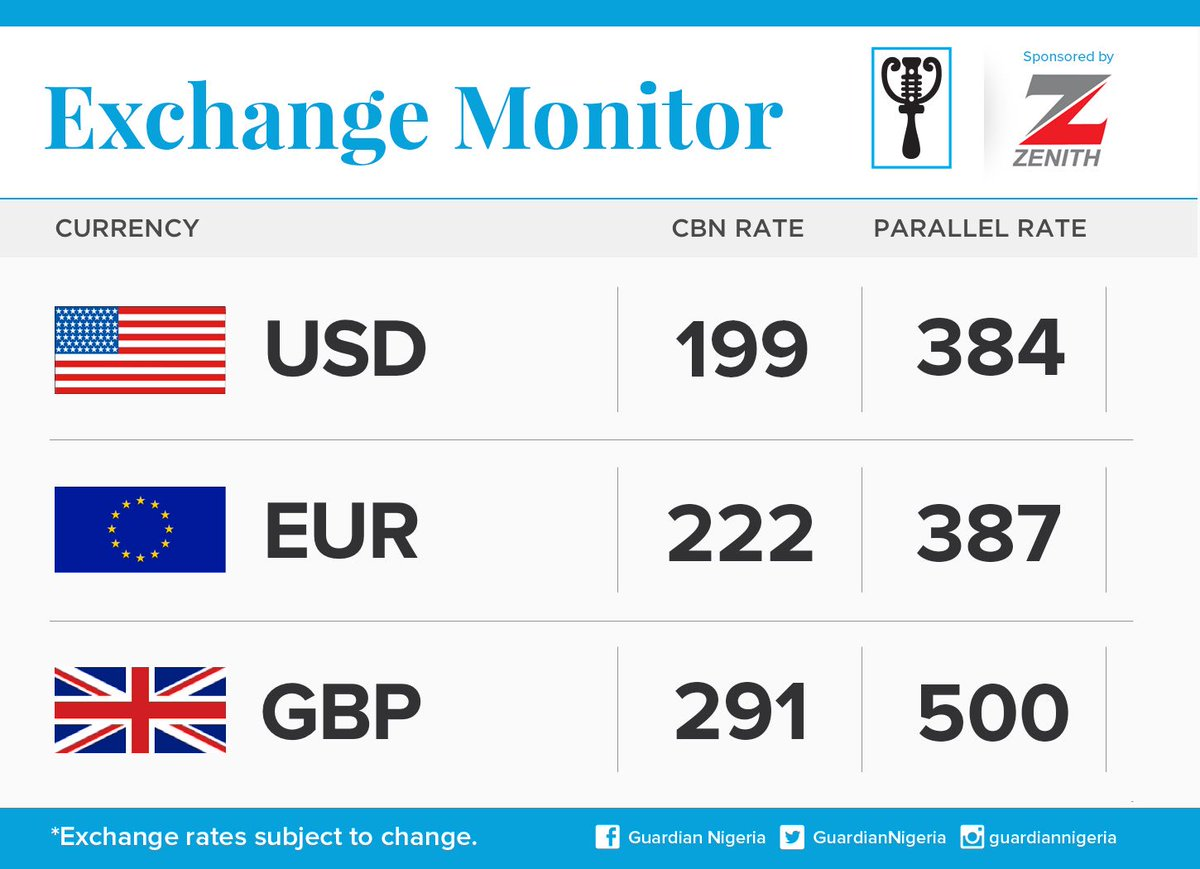 The Guardian Nigeria On Twitter Currency Exchange Rates For 27 05 16 Ed By Zenith Bank