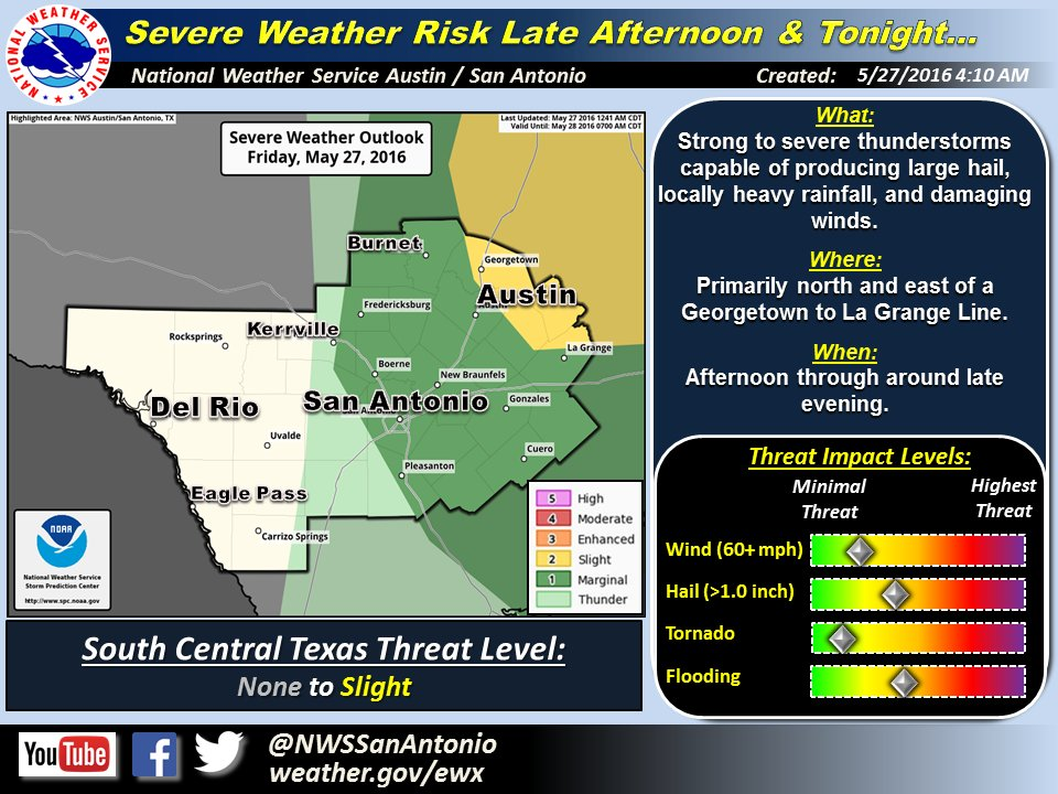 4:25a - The Main focus for severe weather Friday will be east of a Georgetown to La Grange line.