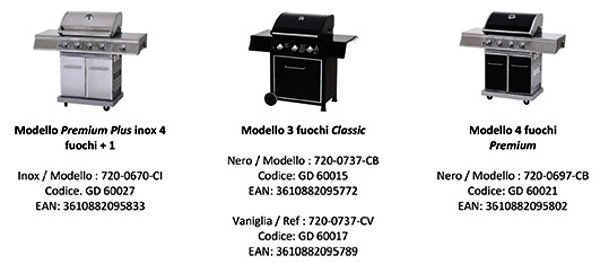"Carrefour richiama ""BARBECUE A GAS"", rischio sicurezza"