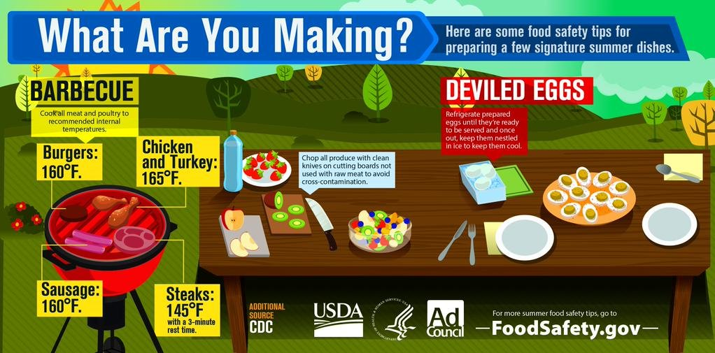 It's the season for BBQs! No matter what you put on the grill this #MemorialDayWeekend, keep it safe for guests. https://t.co/pgG2wfJ66F