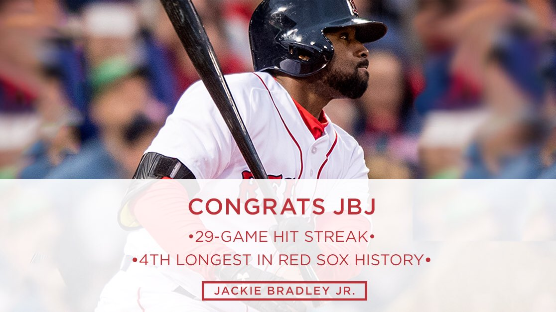 hitting streak : Latest News, Breaking News Headlines ...
