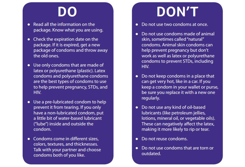 The Do's and Don'ts of using a condom