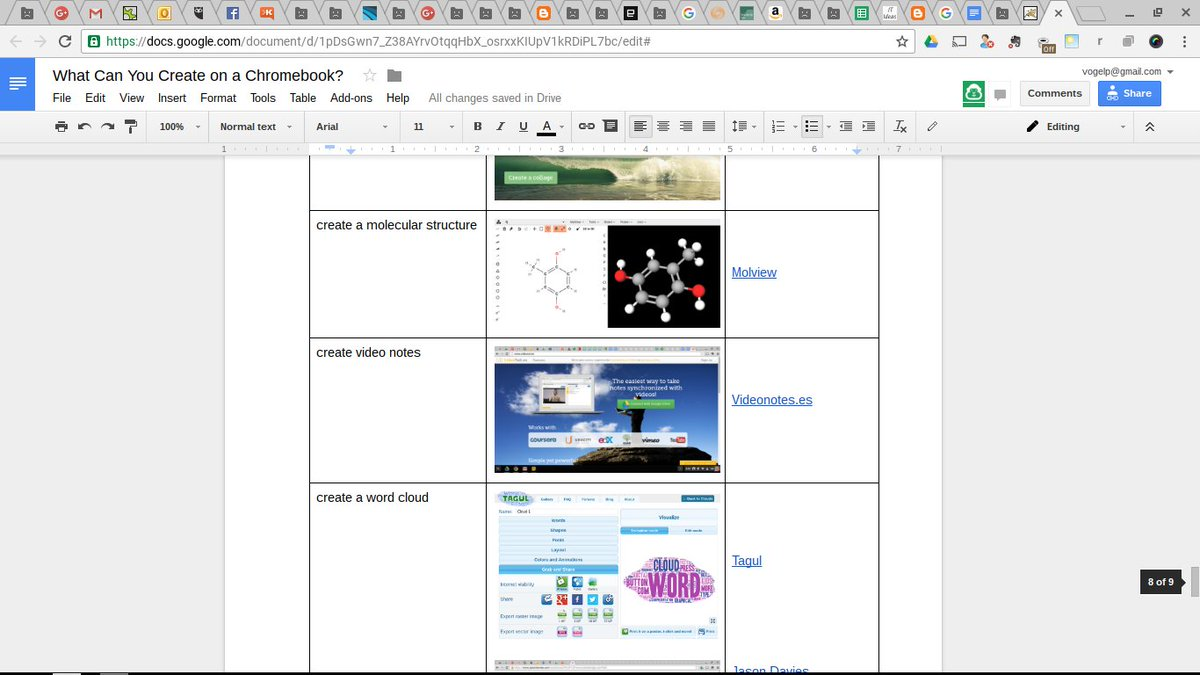 What Can You Create On a Chromebook? Multi-page GDoc with suggestions for various web apps. https://t.co/PaYqVdlpkm https://t.co/9RGF1RxLfr