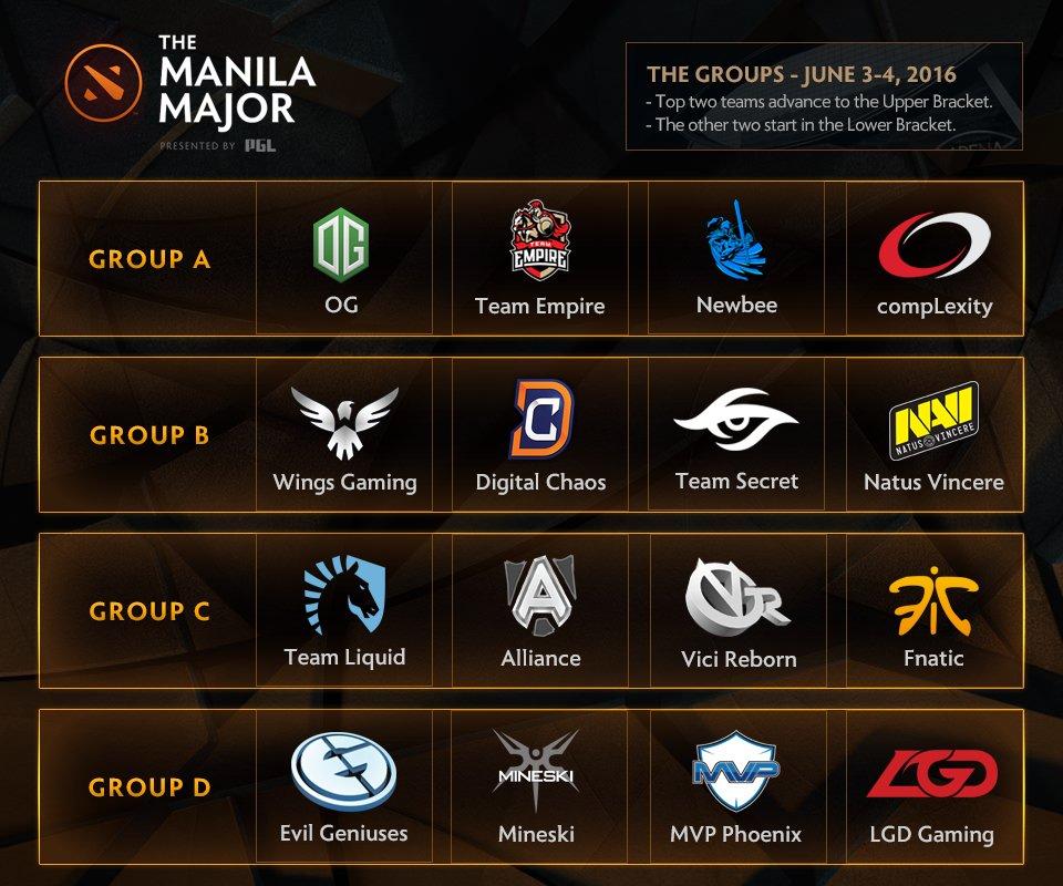 Dota 2 The International 2014 Team Liquid: All The Best To Fnatic Dota 2 Team In Manila Major