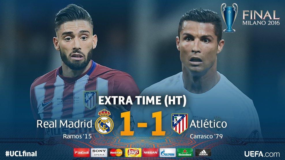 Реал - Атлетико