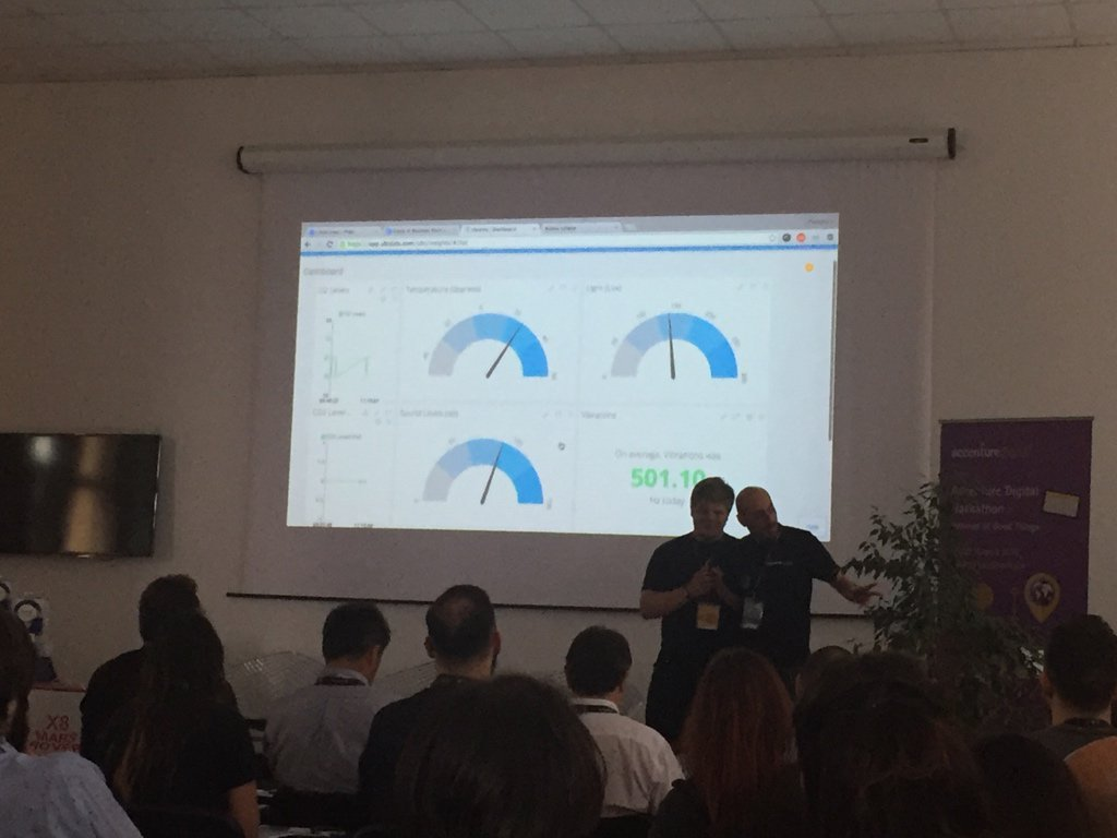 Giovani geni del digital on stage! Team #Young&Bold mostra il suo progetto! #AccentureDigiHack https://t.co/fU0bDBhPpP