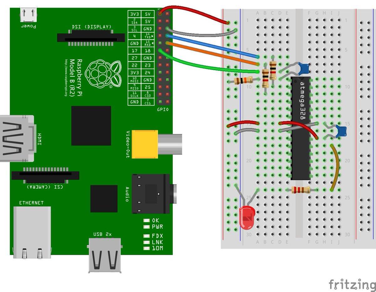 Raspberry Pi Arduino Make Kosakalab Wiringpi Serial