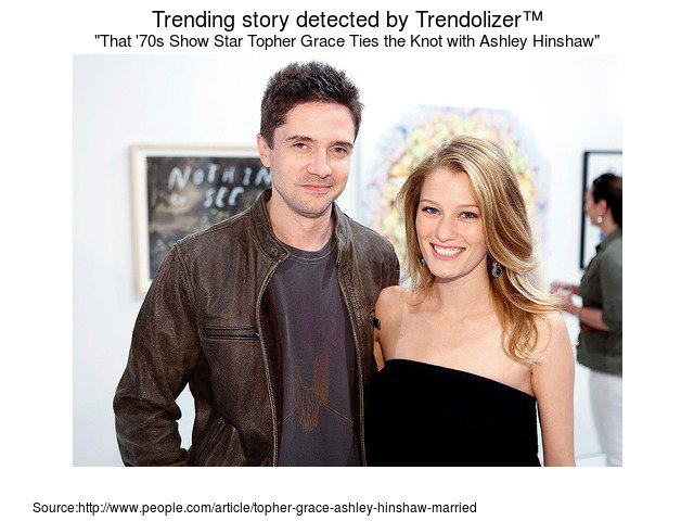 That '70s Show Star Topher Grace Ties the Knot with #AshleyHinshaw ...