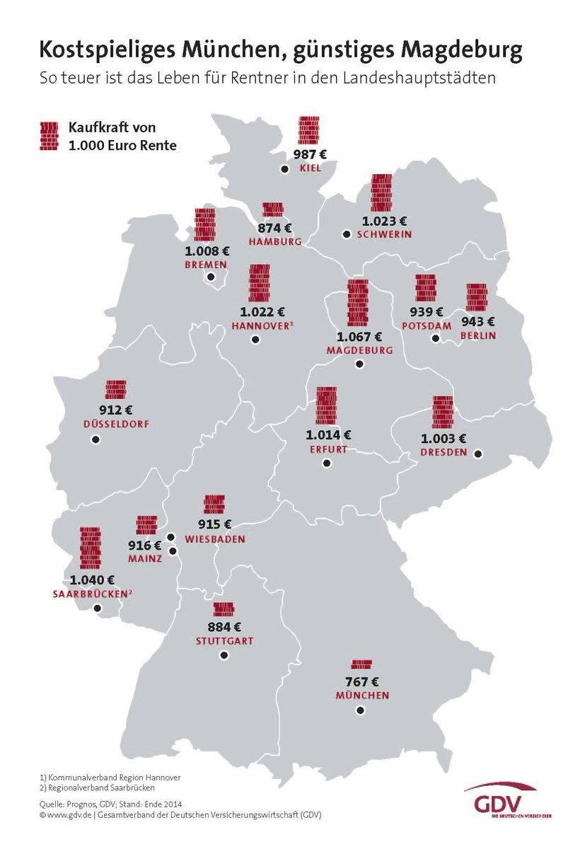 Gdv Ihre Versicherer On Twitter München Oder Sylt