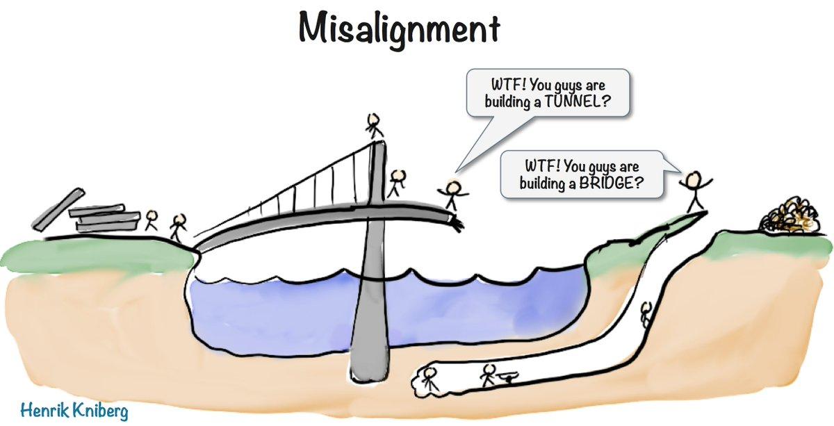 Misalignment https://t.co/cxnEKXHgA8
