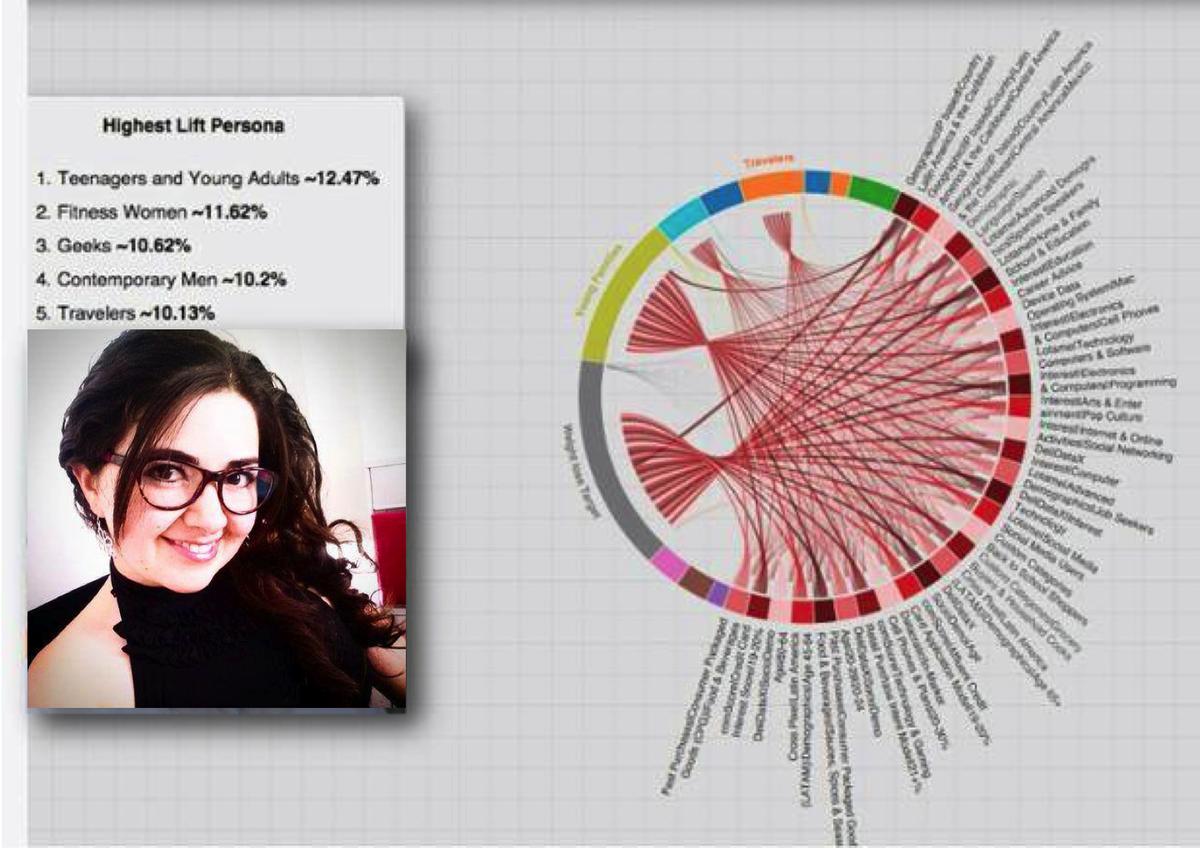 ¡Estaré en Campus Party! Presentaré sobre Visualización en Publicidad Programática  #CPMX7  https://t.co/qfuaVzrTMJ https://t.co/RYSLwsrZj1