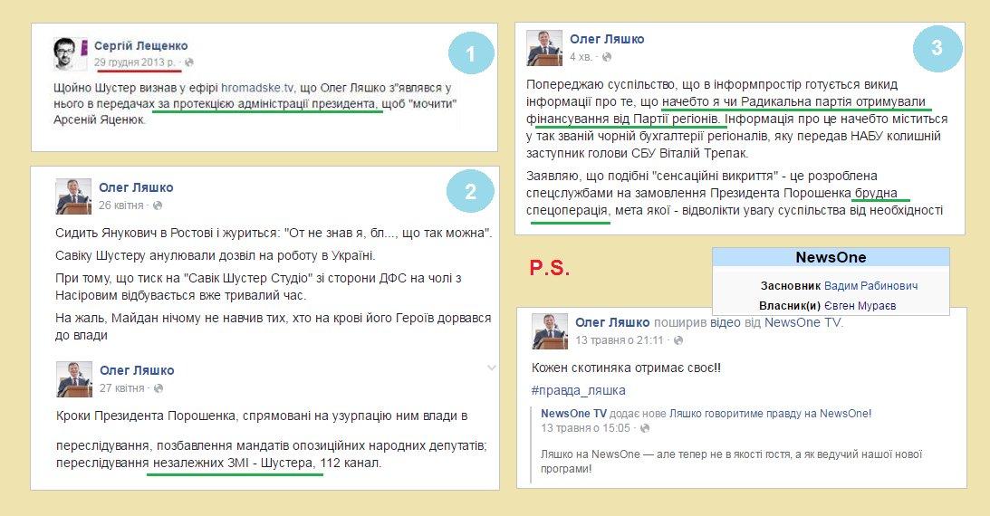"""""""В информпространство готовится вброс, что я или Радикальная партия получали деньги от ПР"""", - Ляшко - Цензор.НЕТ 7376"""