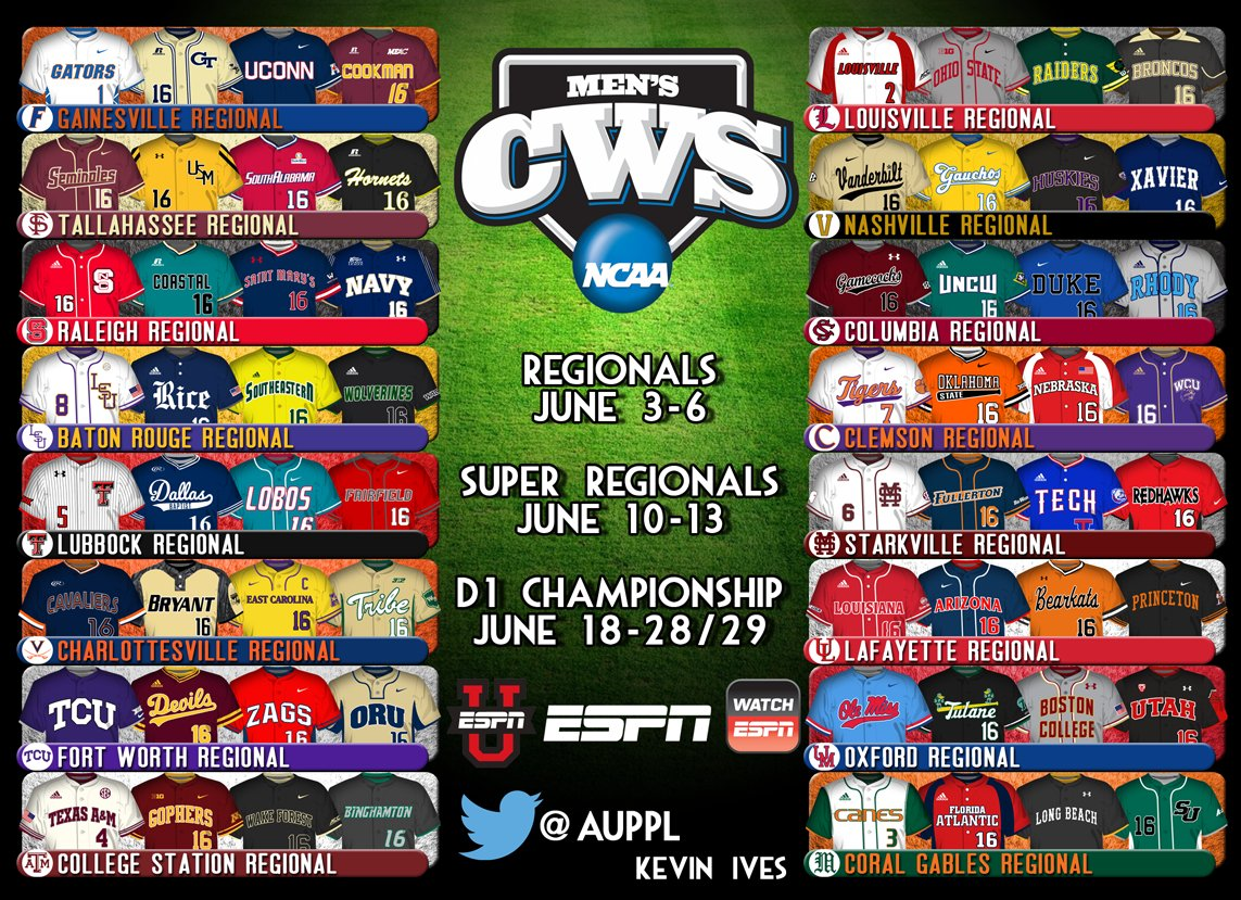 Here's your Visual Guide to the 2016 College World Series.   HiRes: https://t.co/T4HwUSmKiB   #RoadToOmaha https://t.co/QfGjYdJTvB