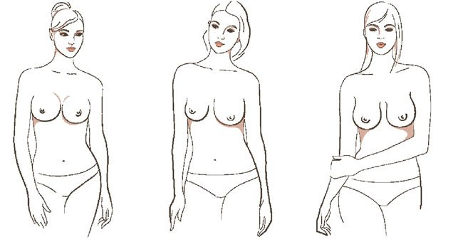 Finding out the shape of your boobs could *totally* change the way you bra shop... https://t.co/LjYskEiQTy https://t.co/fHOz79nVvX