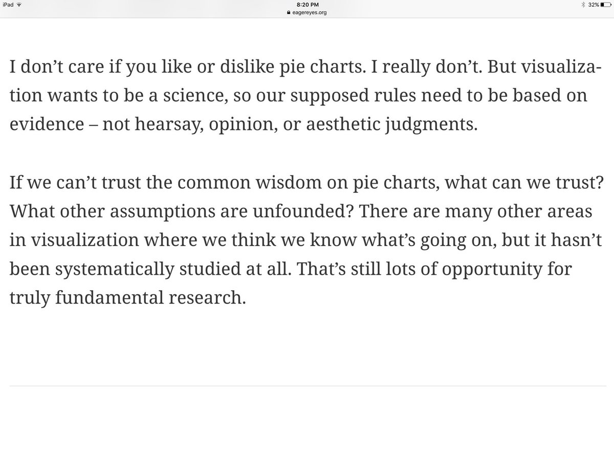 Alberto cairo on twitter the science of pie charts papers by alberto cairo on twitter the science of pie charts papers by seeingstructure eagereyes httpstztfthl7onb see the last few lines nvjuhfo Choice Image
