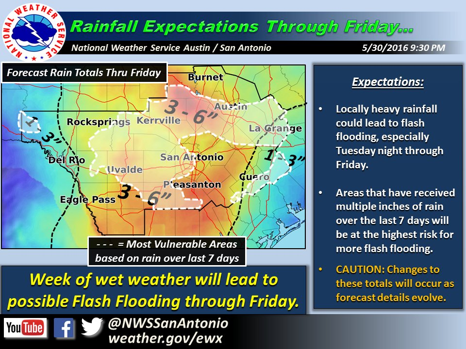 More Rainfall is expected through Friday only adding to the last few days of rain totals. Check out the 2 graphics!