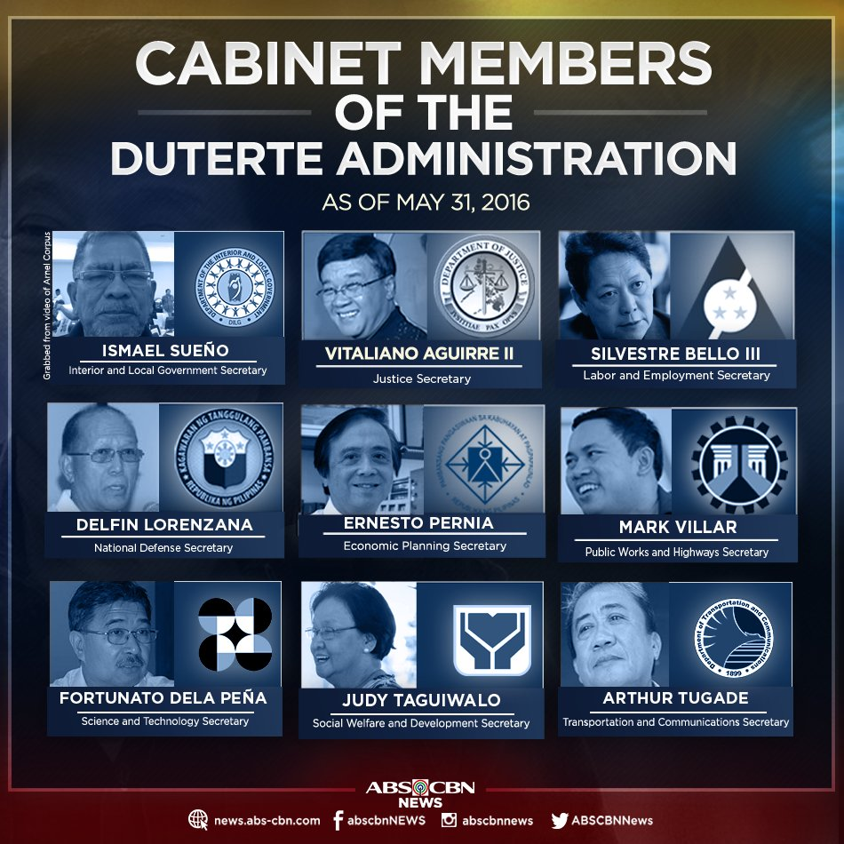 Look The Duterte Government S Key Officials And Cabinet Members