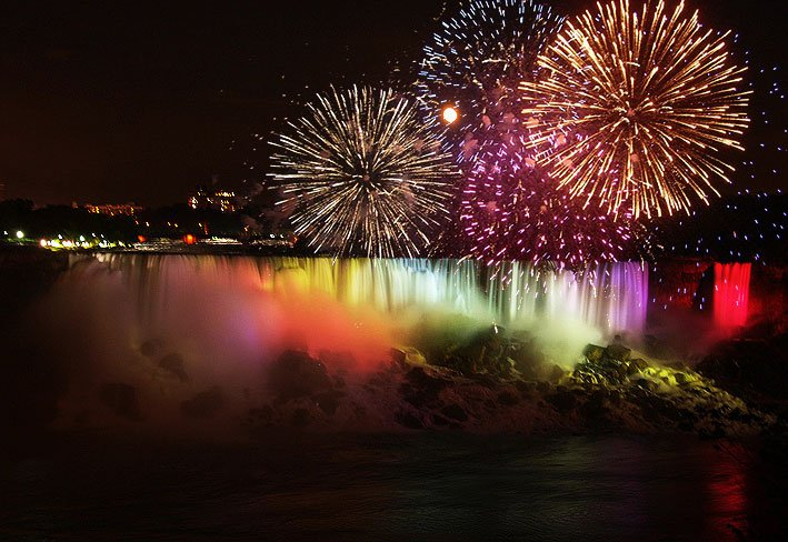 Image result for niagara falls