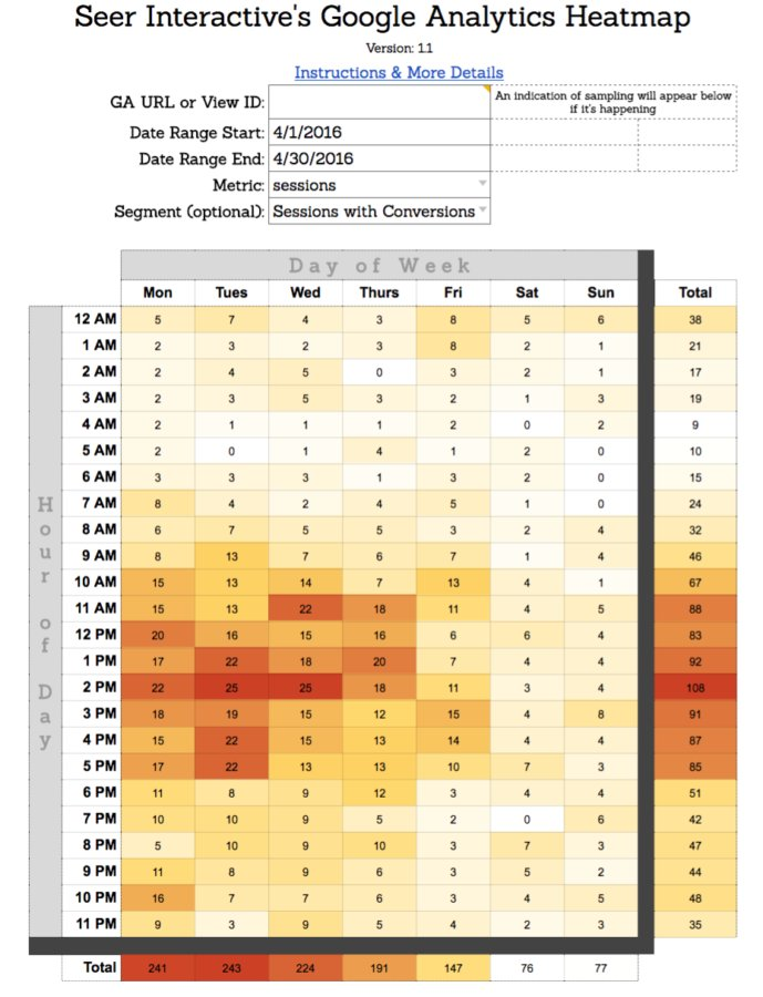 [This is sweet!] @GoogleAnalytics heatmap to find peak website times  https://t.co/uQGMgg9z5Z via @SeerInteractive https://t.co/V0hY22dC4k