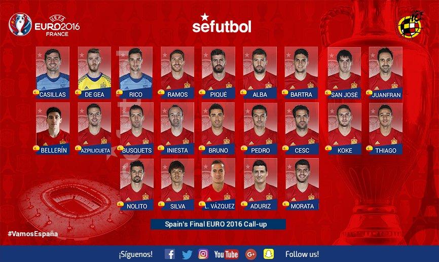 EURO-2016: Ramos va Vaskez Yevropa chempionatida qatnashadi, Isko esa yo'q