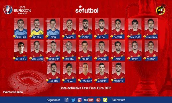 Spain Euro 2016 Squad
