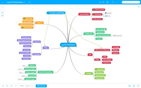 Planning a project is hard. The @mindmeister Mind Maps add-on makes it easier. https://t.co/1iTTHCgiYR https://t.co/BnXRv0Mm7r