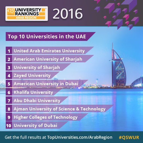 Which are the UAE's top universities?