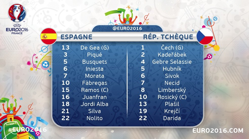 Euro 2016 • Espagne Vs République Tchèque Ck1GPc0WEAAFTSD
