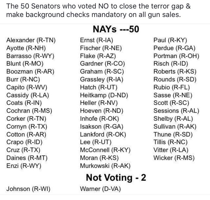The GOP senators who voted AGAINST blocking people on terror watchlist from buying firearms (via @TheGoddamnGypsy) https://t.co/8a6TnGJPFQ
