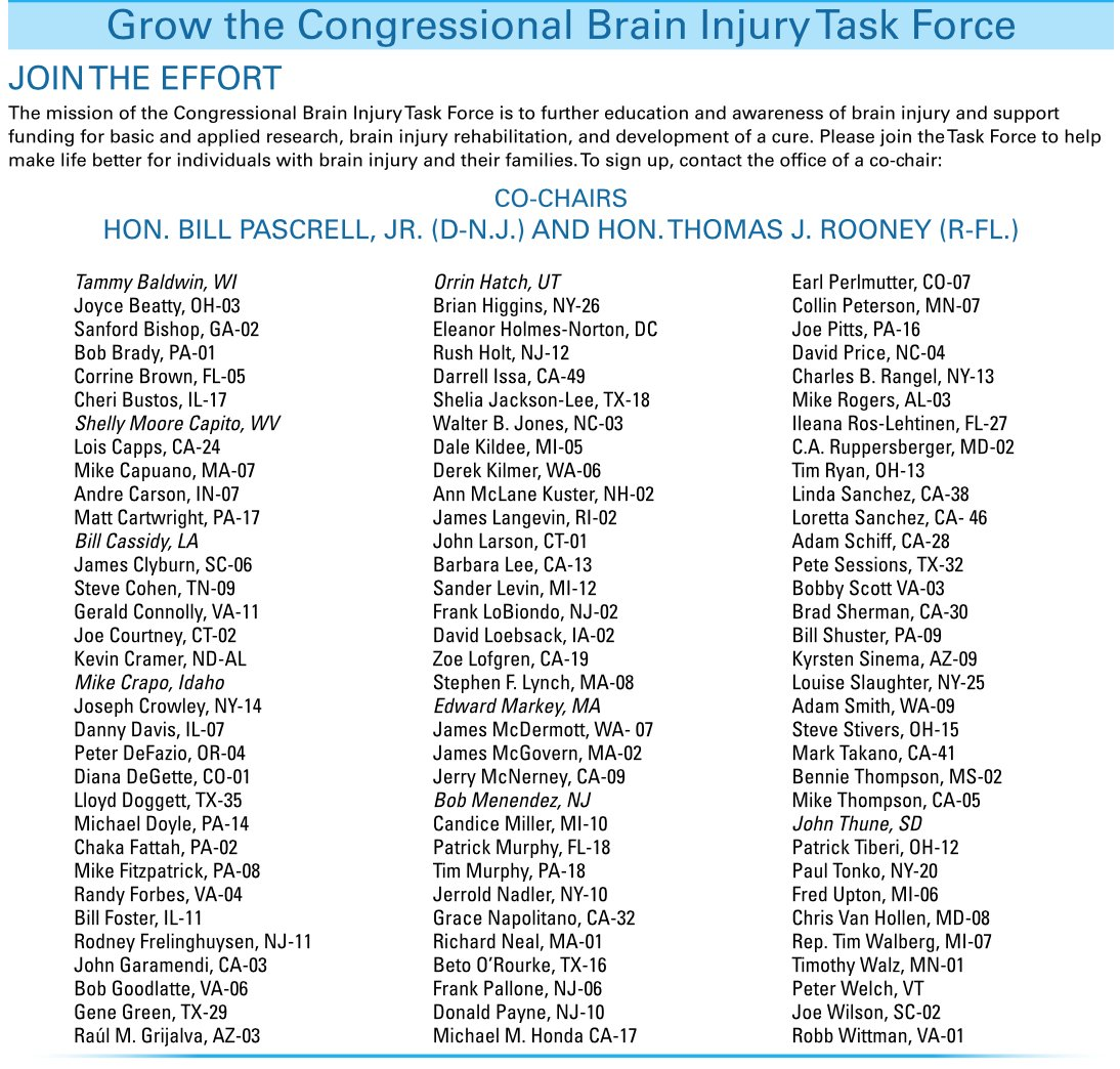 Do U care about Concussions and TBI? Check if ur congressman & senator on the Congressional Brain Injury Task Force? https://t.co/4oSPb0koYO