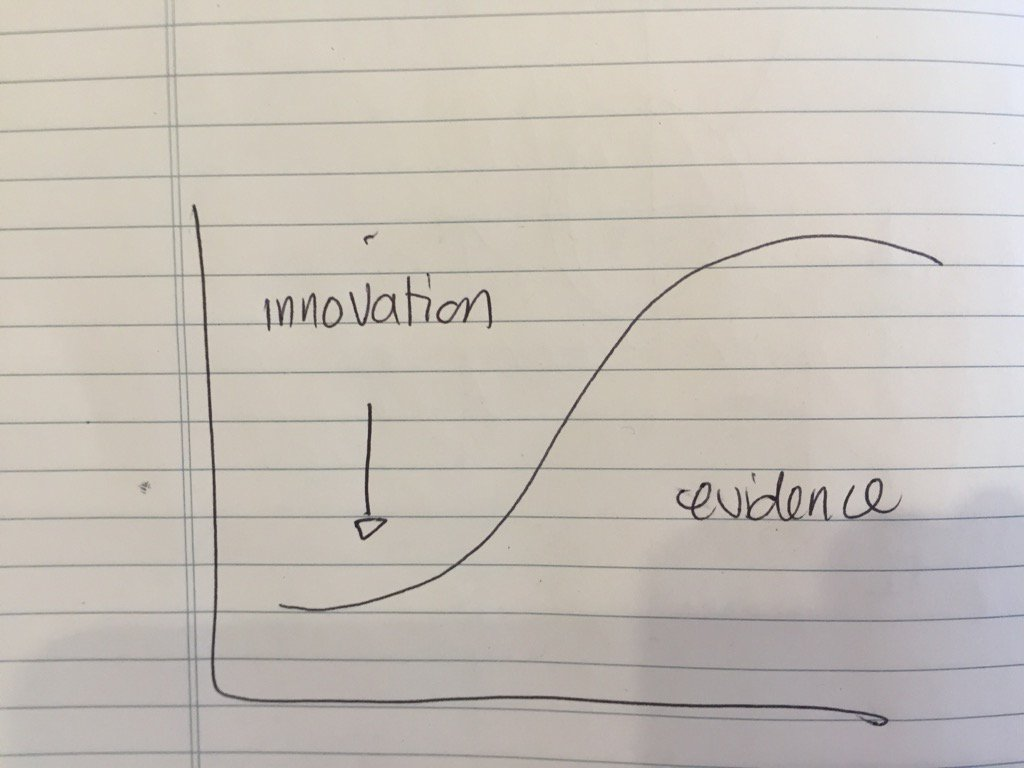 Innovation is at a place ahead of the evidence curve #Design4AHS https://t.co/3absweoX7E