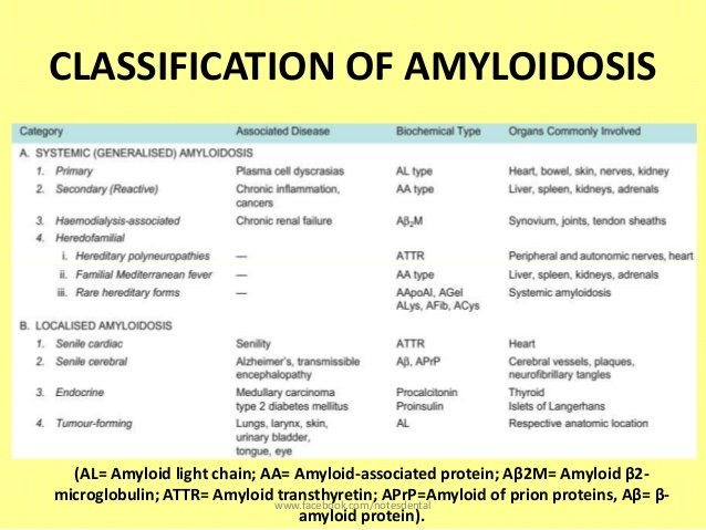 Exceptional #Amyloidosis :AA Amyloid (Secondary Amyloidosis) Vs AL Light Chain  Amyloidosis(primary Amyloidosis)pic.twitter.com/Kv4XRxBwsu