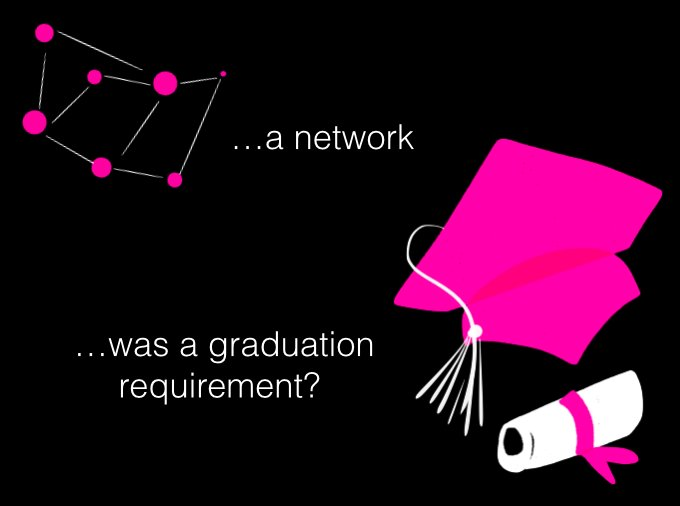 adding this thought from @amyburvall to our #OU2Canvas files: What if...a network was a graduation requirement? https://t.co/LVpZiBKvSe