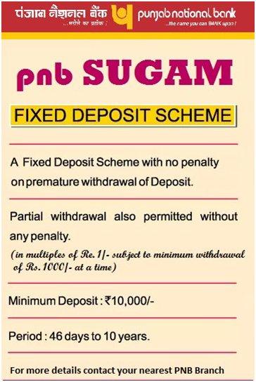 Punjab national bank fixed deposit rates | best punjab national.