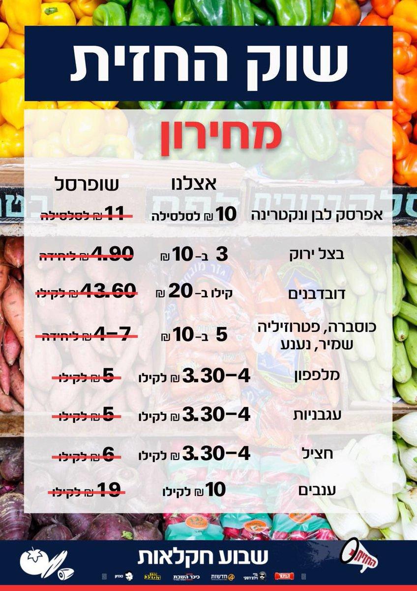 יש מחירון להיום במתחם התחנה בירושלים ב-15:00. רטווטו ותבורכו https://t.co/zoAi9WdTPt