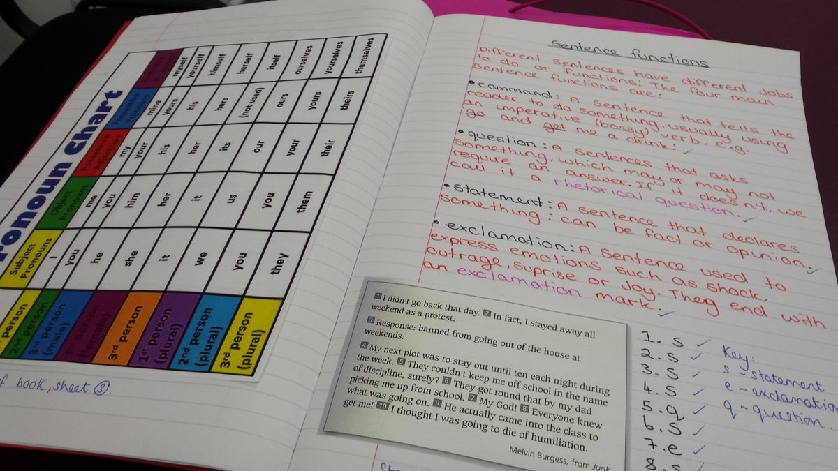 Beautiful work completed by Starr - she is going from strength to strength working on the new GCSE English spec!