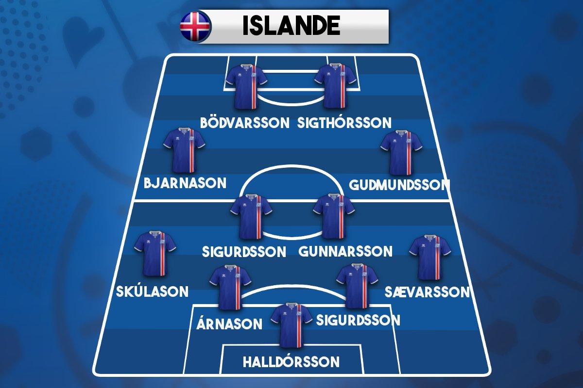 Euro 2016 • Portugal Vs Islande Ck7kB05XAAAAmtw