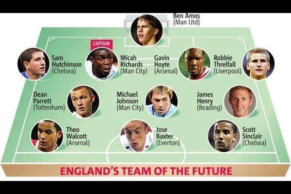 El Daily Mail predijo la selección de Inglaterra para 2016 CkBHA-zXIAE-moS