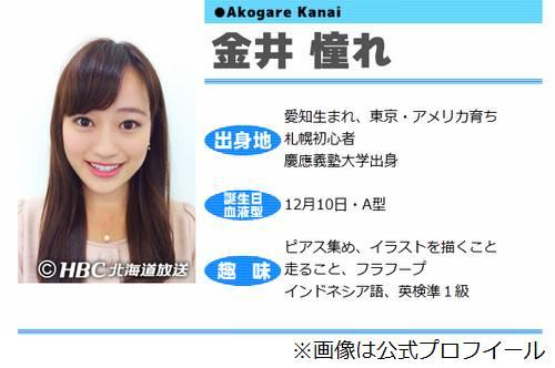 北海道放送に超キラキラネームのアナウンサーがいるw「れ」のインパクト凄いwww
