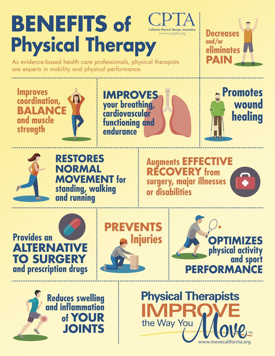 California board of physical therapy - 4 Replies 202 Retweets 175 Likes