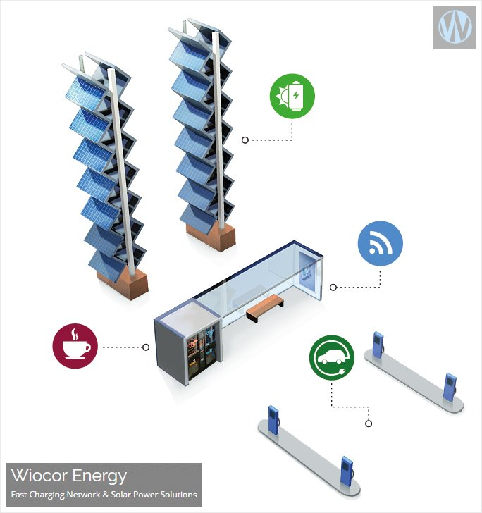 Wiocor Energy On Twitter Quot 3d Solar Tower Energy