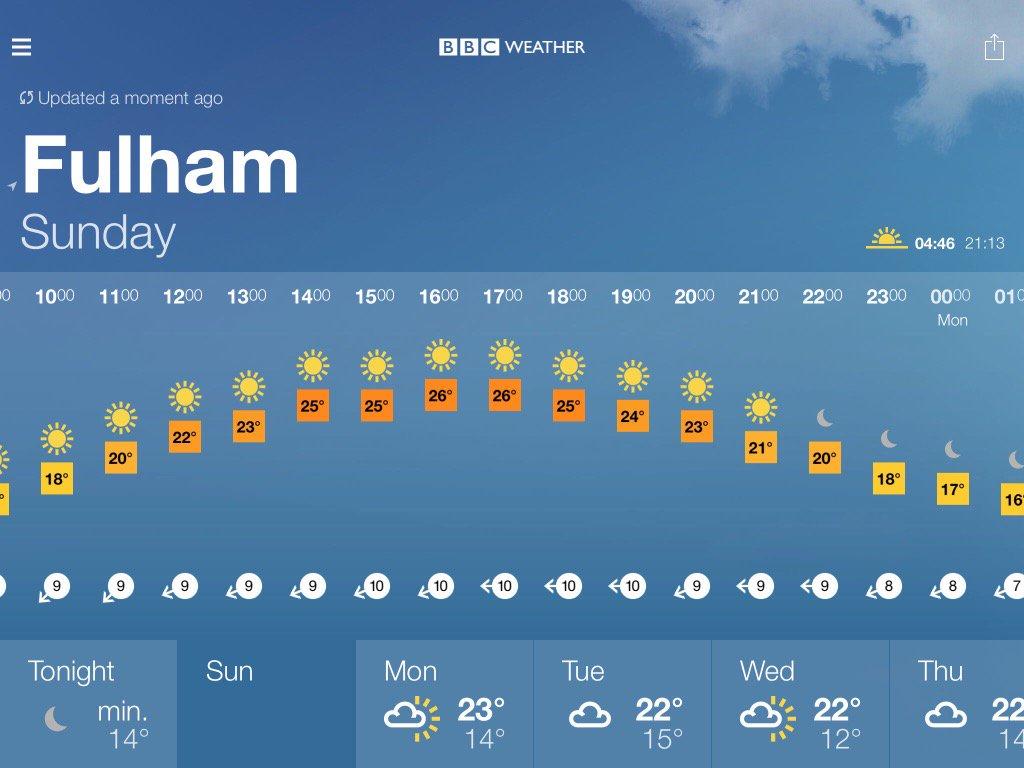 Bbc weather - Bbc Weather Forecast For Fulham Tomorrow Sunny Max 26 C Min 12 C Https T Co Irsunjizex Https T Co Onawdyy9vz