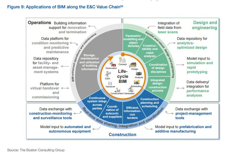 full report bcg The boston consulting group  this report crystallizes the top trends that emerged from the study, which involved 40 us businesses of leading cpg companies.