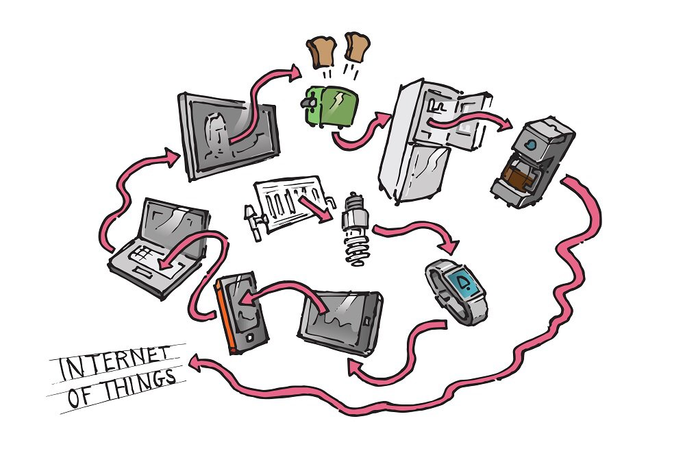 The Internet of Things is coming to your school