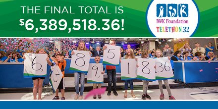 Thank you doesn't even seem to do it justice. $6.39M for the @IWKHealthCentre https://t.co/qb0kyjWlnL #IWKTelethon https://t.co/QkFNpx4AyL