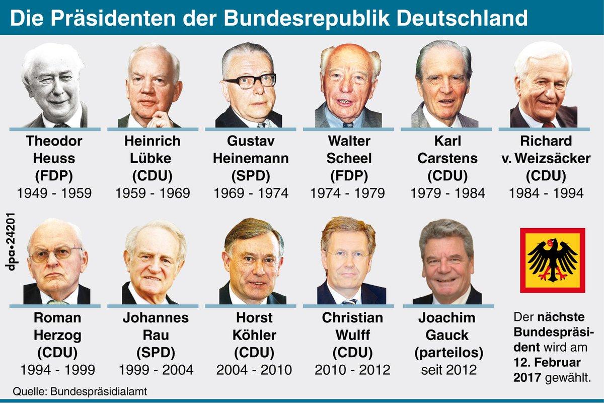 wer ist bundeskanzler von deutschland