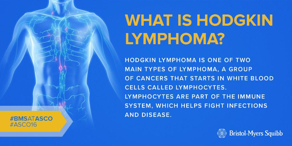 #DYK Hodgkin #lymphoma can be found almost anywhere in the body? #ASCO16 #BMSatASCO